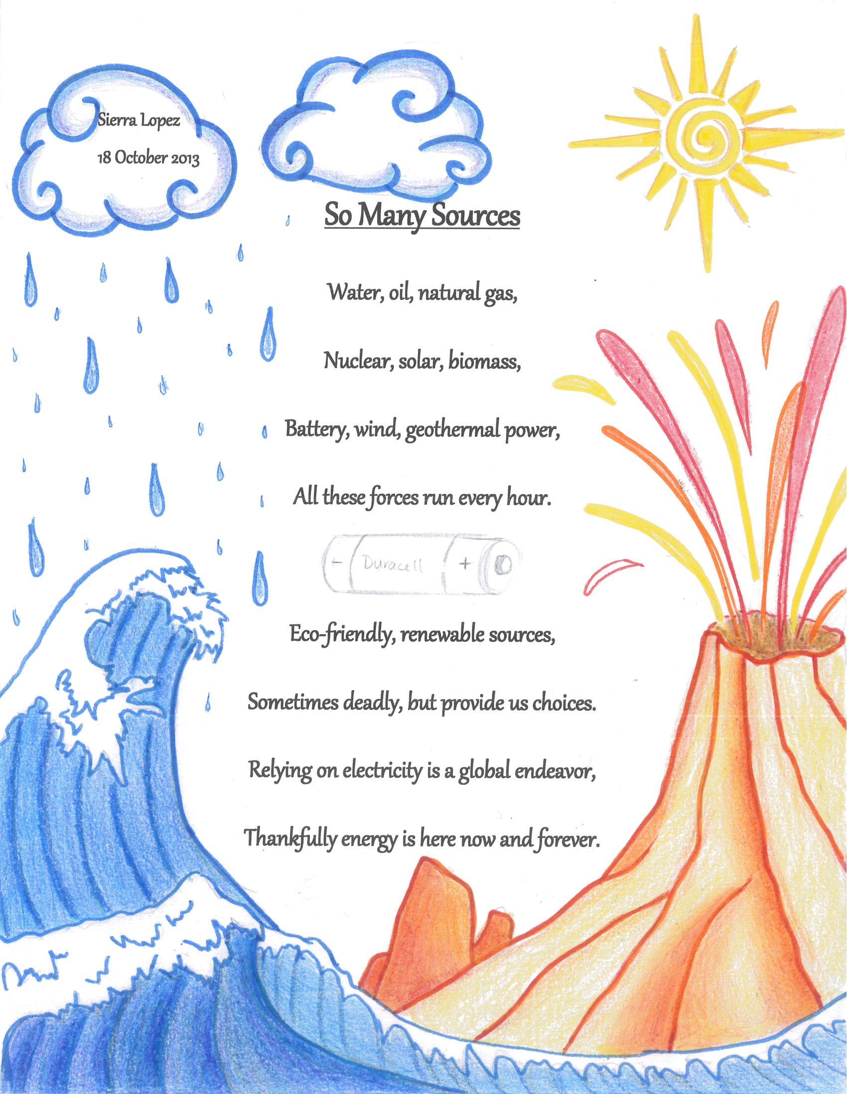 Winners of the National Chemistry Week Illustrated Poem Contest 2014