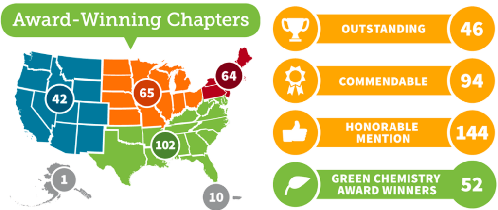 award-winning-chapters-graphic