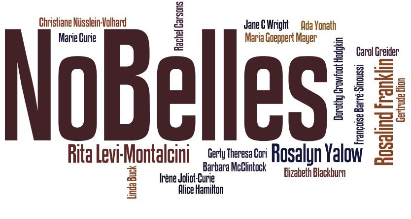 Word cloud of famous scientist names around the words No Belles